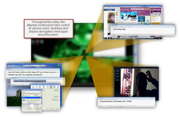 veb-kamera-skritoe-nablyudenie-programma